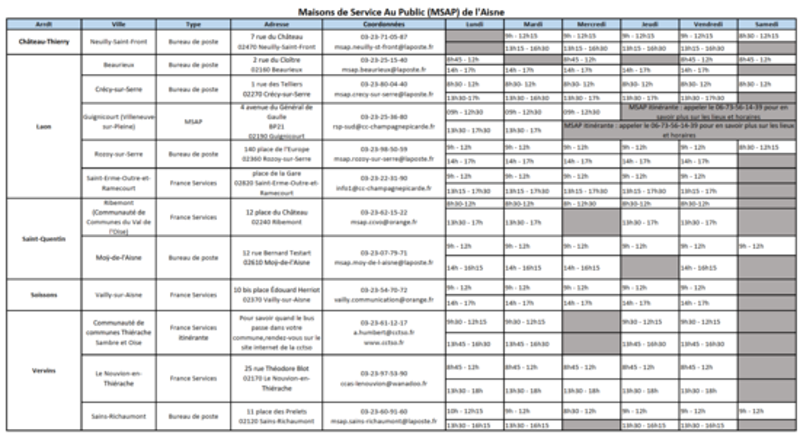 Certificat D Immatriculation Des Vehicules Civ Ex Carte Grise Certificat D Immatriculation Des Vehicules Civ Ex Carte Grise Demarches Administratives Accueil Les Services De L Etat Dans L Aisne